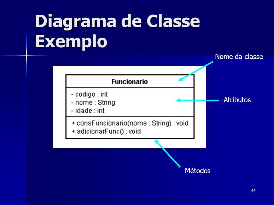 Diagrama de Classe Exemplo