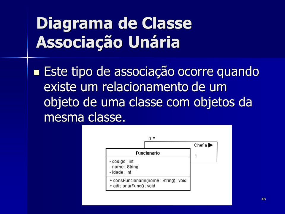 Diagrama de Classe Associação Unária