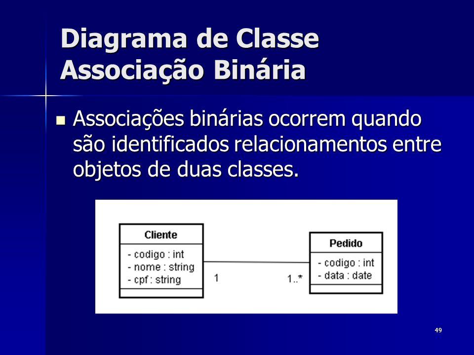 Diagrama de Classe Associação Binária