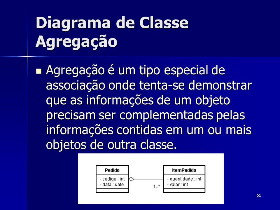 Diagrama de Classe Agregação