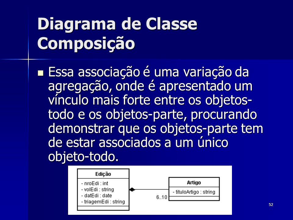Diagrama de Classe Composição