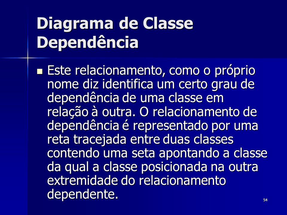 Diagrama de Classe Dependência