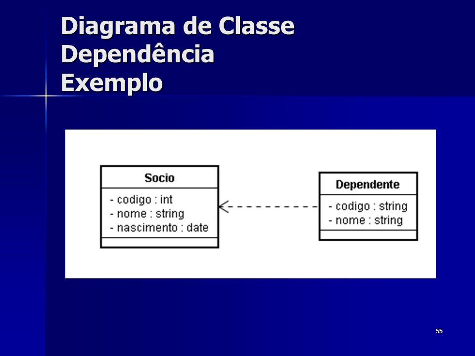 Diagrama de Classe Dependência Exemplo