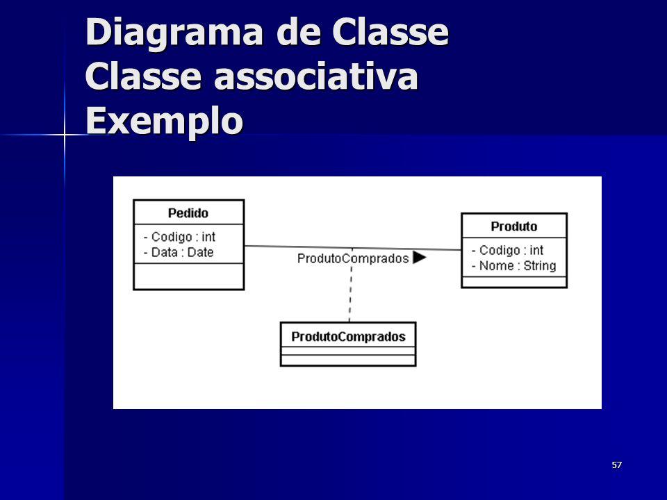 Diagrama de Classe Classe associativa Exemplo