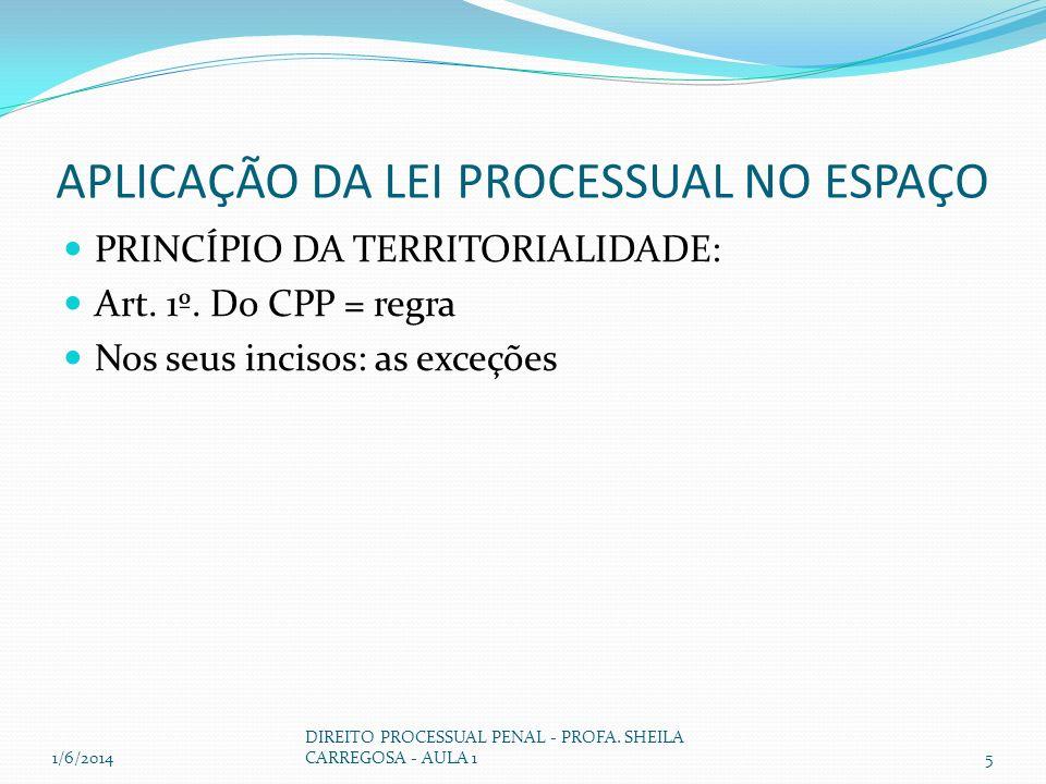 APLICAÇÃO DA LEI PROCESSUAL NO ESPAÇO