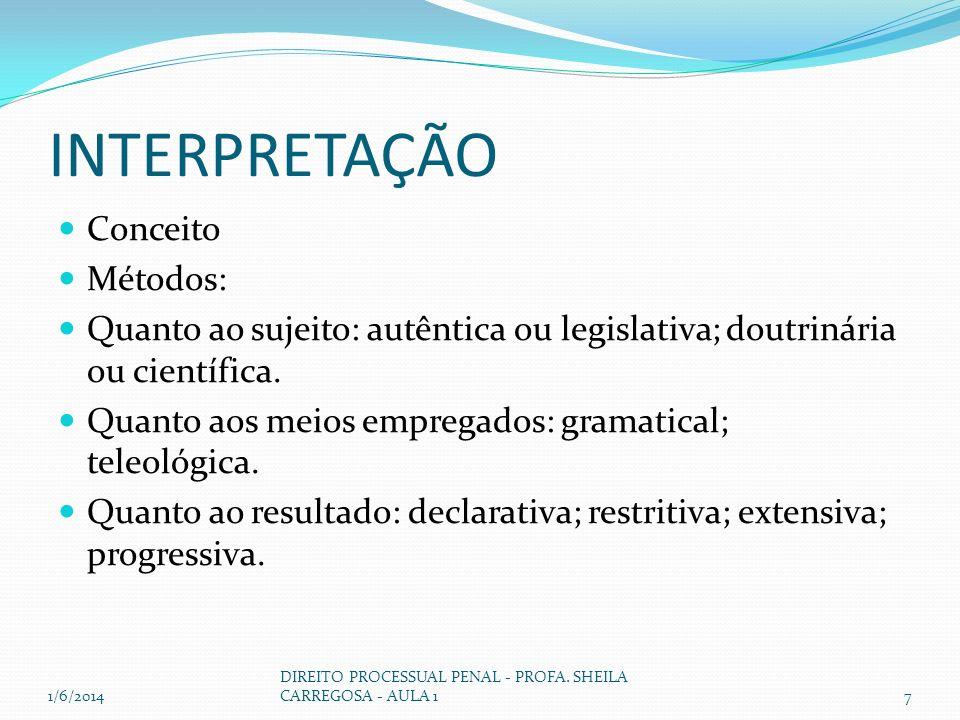 INTERPRETAÇÃO Conceito Métodos: