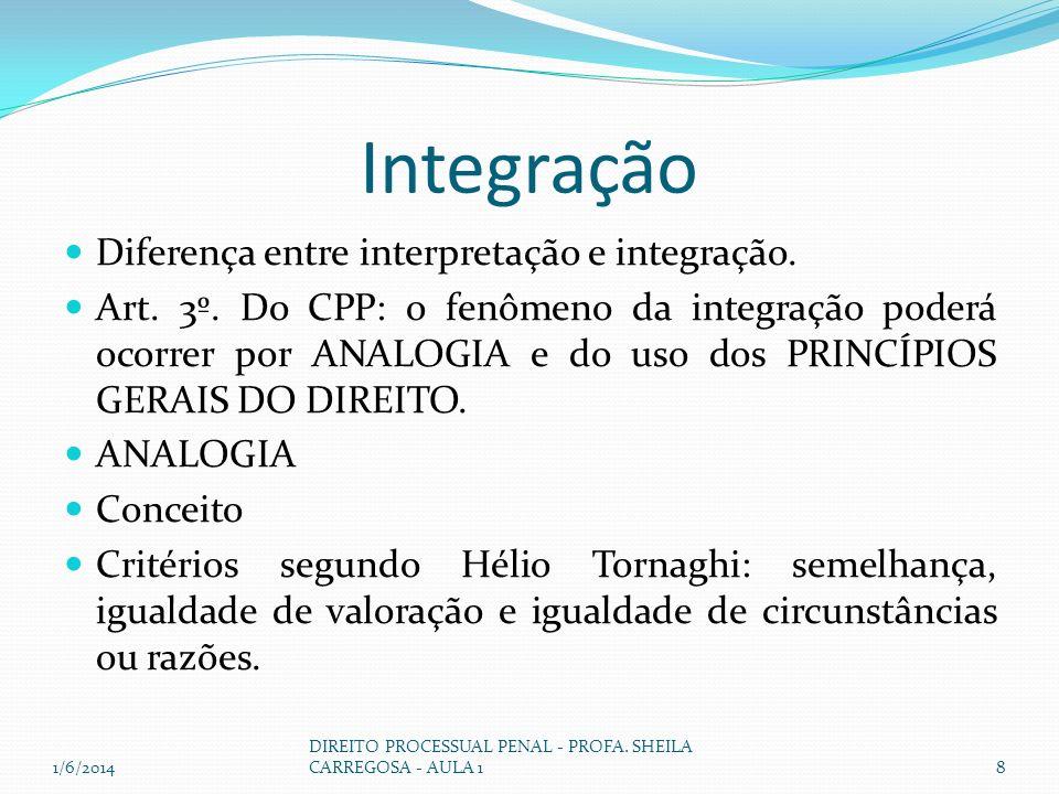 Integração Diferença entre interpretação e integração.