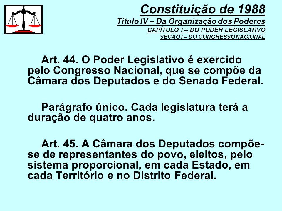 Constituição de 1988 Título IV – Da Organização dos Poderes CAPÍTULO I – DO PODER LEGISLATIVO SEÇÃO I – DO CONGRESSO NACIONAL