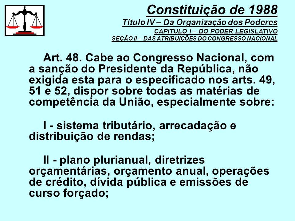 Constituição de 1988 Título IV – Da Organização dos Poderes CAPÍTULO I – DO PODER LEGISLATIVO SEÇÃO II – DAS ATRIBUIÇÕES DO CONGRESSO NACIONAL