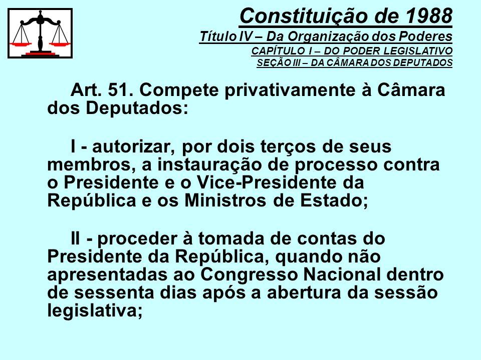 Constituição de 1988 Título IV – Da Organização dos Poderes CAPÍTULO I – DO PODER LEGISLATIVO SEÇÃO III – DA CÂMARA DOS DEPUTADOS