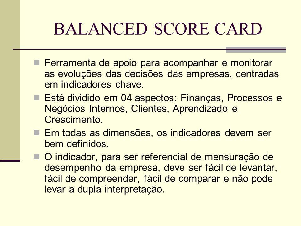 BALANCED SCORE CARD Ferramenta de apoio para acompanhar e monitorar as evoluções das decisões das empresas, centradas em indicadores chave.