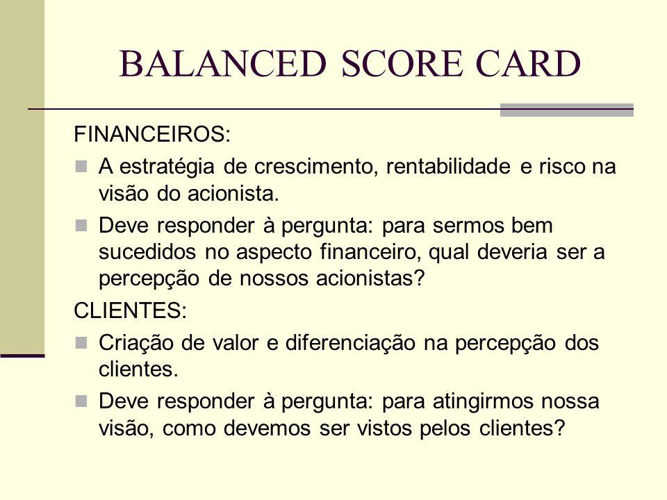 BALANCED SCORE CARD FINANCEIROS:
