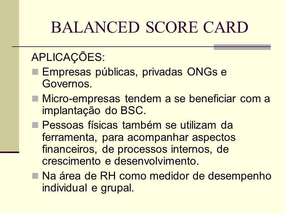 BALANCED SCORE CARD APLICAÇÕES: