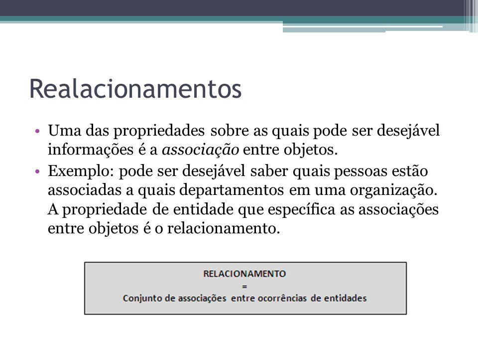 RealacionamentosUma das propriedades sobre as quais pode ser desejável informações é a associação entre objetos.