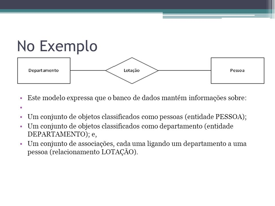 No ExemploEste modelo expressa que o banco de dados mantém informações sobre: Um conjunto de objetos classificados como pessoas (entidade PESSOA);