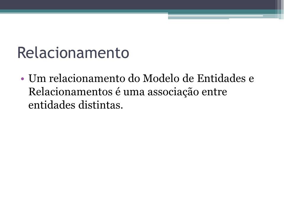 RelacionamentoUm relacionamento do Modelo de Entidades e Relacionamentos é uma associação entre entidades distintas.