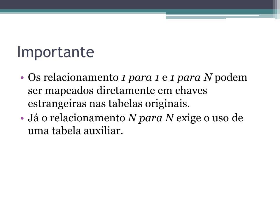 ImportanteOs relacionamento 1 para 1 e 1 para N podem ser mapeados diretamente em chaves estrangeiras nas tabelas originais.