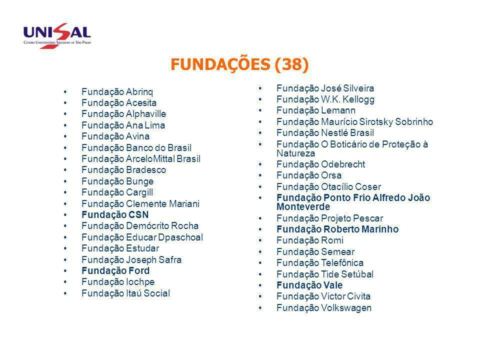 ASSOCIADOS FUNDAÇÕES (38) Fundação José Silveira Fundação W.K. Kellogg
