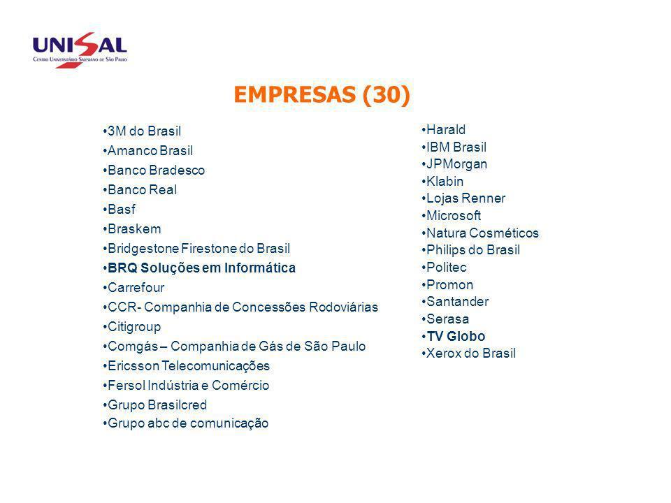 ASSOCIADOS EMPRESAS (30) 3M do Brasil Amanco Brasil Banco Bradesco