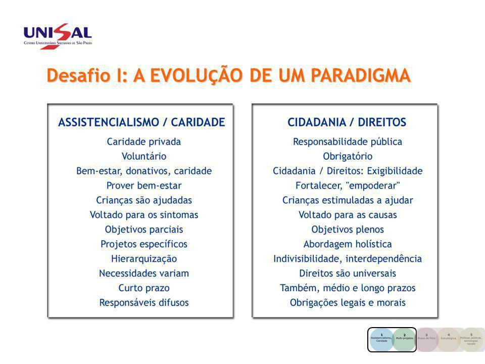 Desafio I: A EVOLUÇÃO DE UM PARADIGMA
