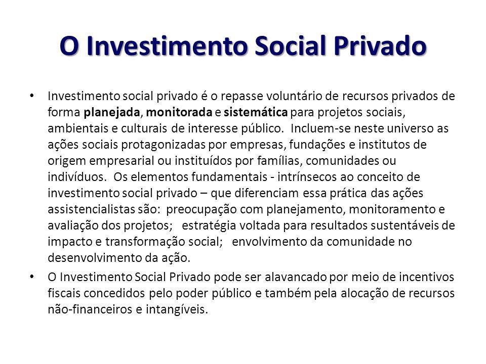 O Investimento Social Privado
