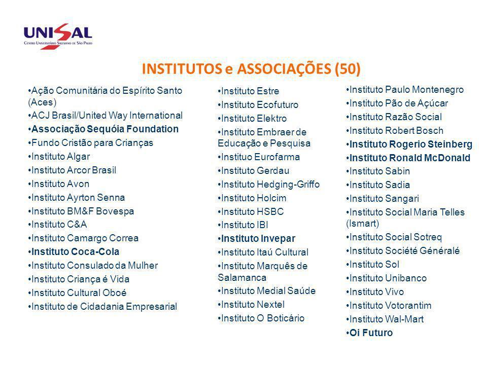 INSTITUTOS e ASSOCIAÇÕES (50)