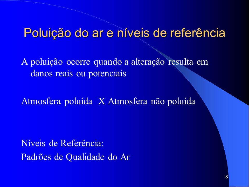Poluição do ar e níveis de referência