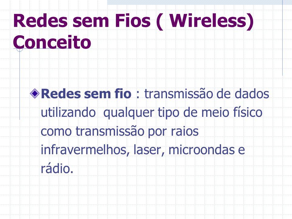 Redes sem Fios ( Wireless) Conceito