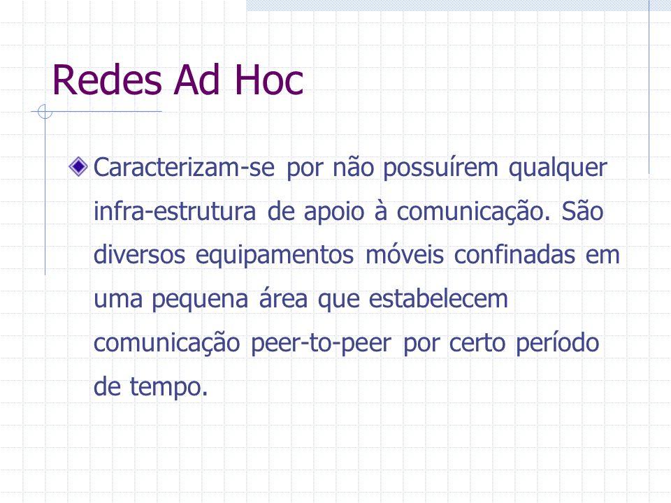 Redes Ad Hoc