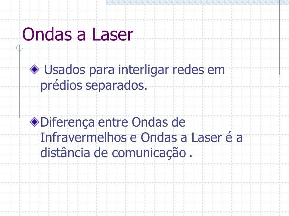 Ondas a Laser Usados para interligar redes em prédios separados.