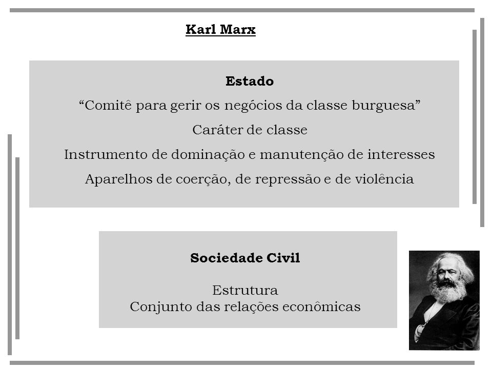 Karl Marx Estado Sociedade Civil
