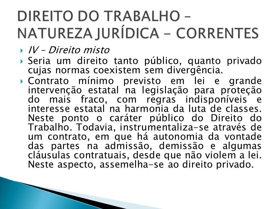 DIREITO DO TRABALHO – NATUREZA JURÍDICA - CORRENTES