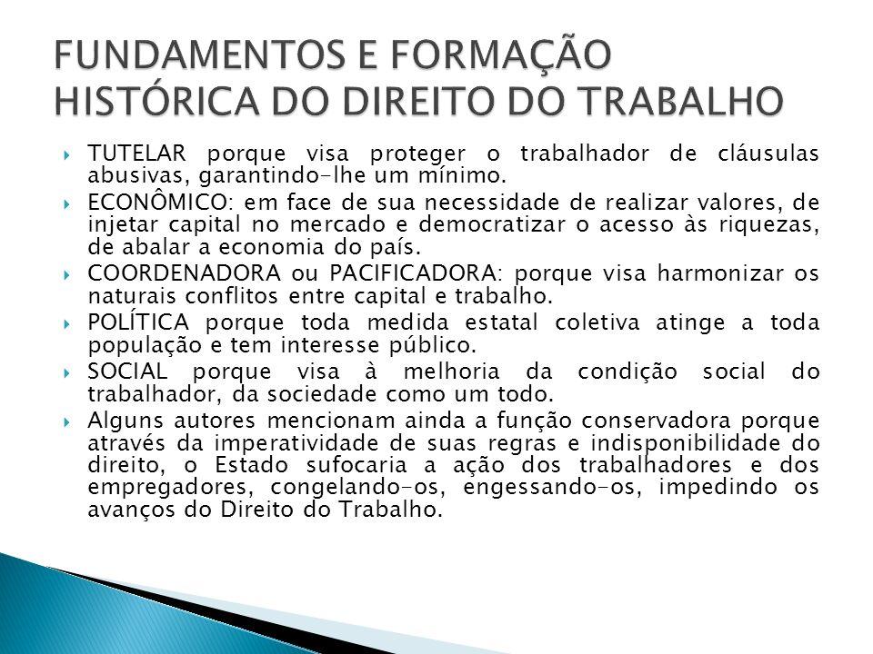FUNDAMENTOS E FORMAÇÃO HISTÓRICA DO DIREITO DO TRABALHO