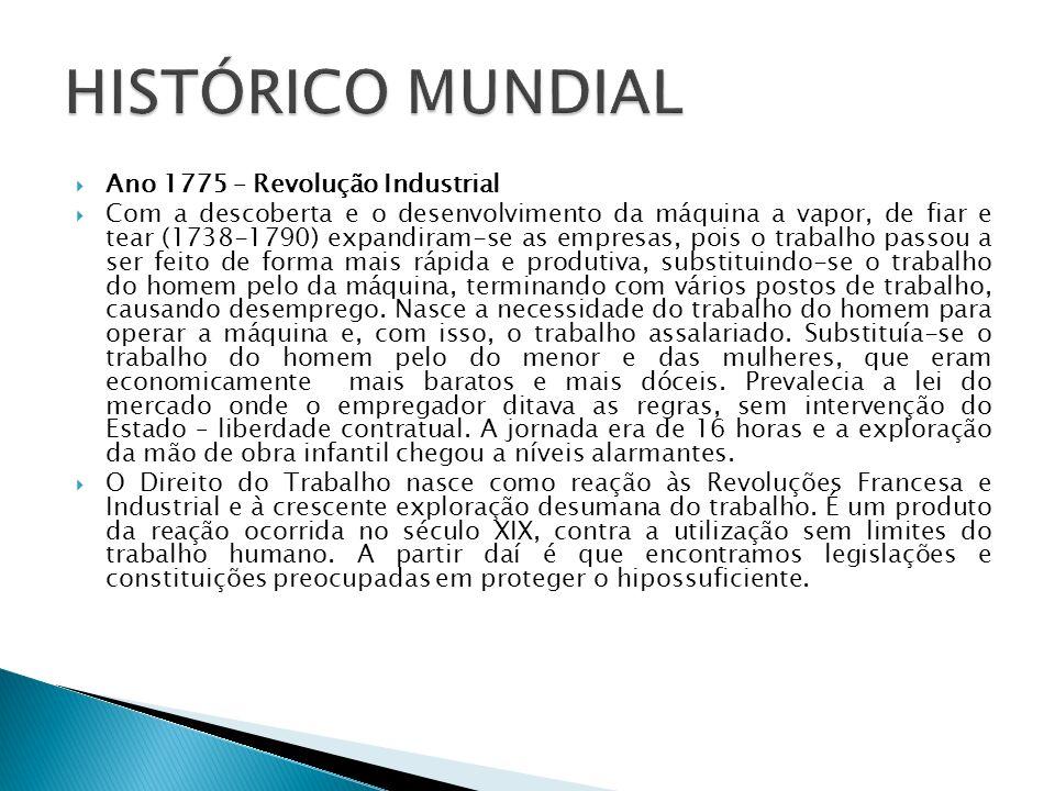 HISTÓRICO MUNDIAL Ano 1775 – Revolução Industrial