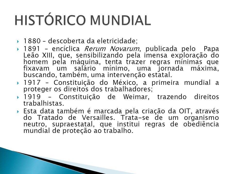 HISTÓRICO MUNDIAL 1880 – descoberta da eletricidade;