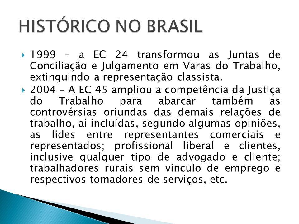 HISTÓRICO NO BRASIL1999 – a EC 24 transformou as Juntas de Conciliação e Julgamento em Varas do Trabalho, extinguindo a representação classista.
