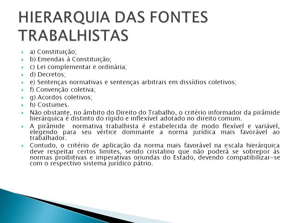 HIERARQUIA DAS FONTES TRABALHISTAS