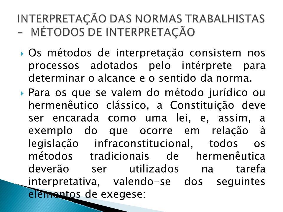 INTERPRETAÇÃO DAS NORMAS TRABALHISTAS - MÉTODOS DE INTERPRETAÇÃO