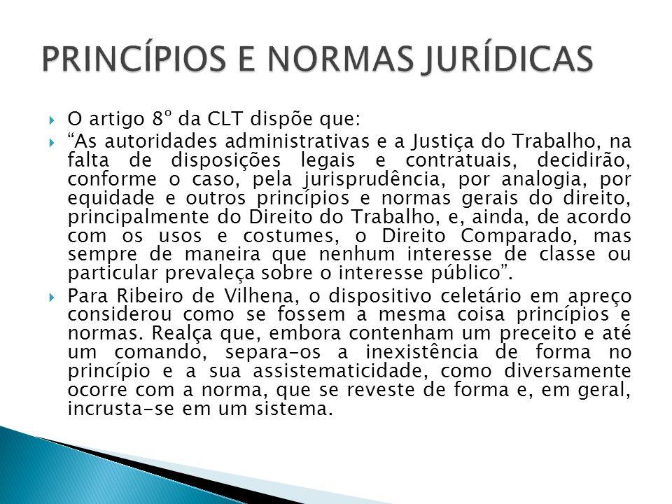 PRINCÍPIOS E NORMAS JURÍDICAS