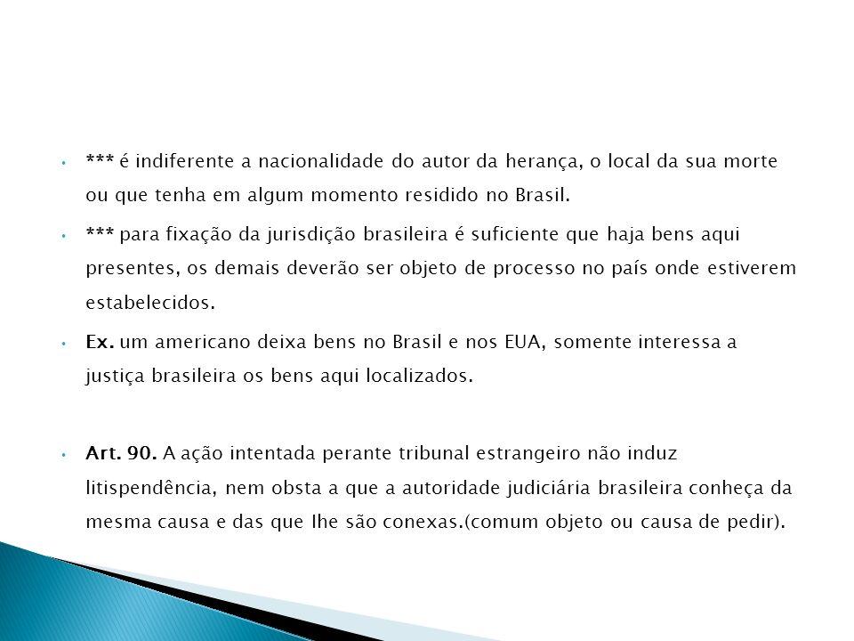 *** é indiferente a nacionalidade do autor da herança, o local da sua morte ou que tenha em algum momento residido no Brasil.