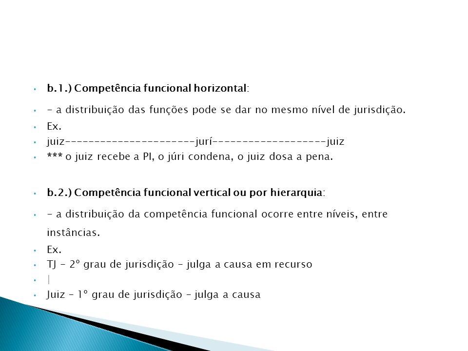 b.1.) Competência funcional horizontal: