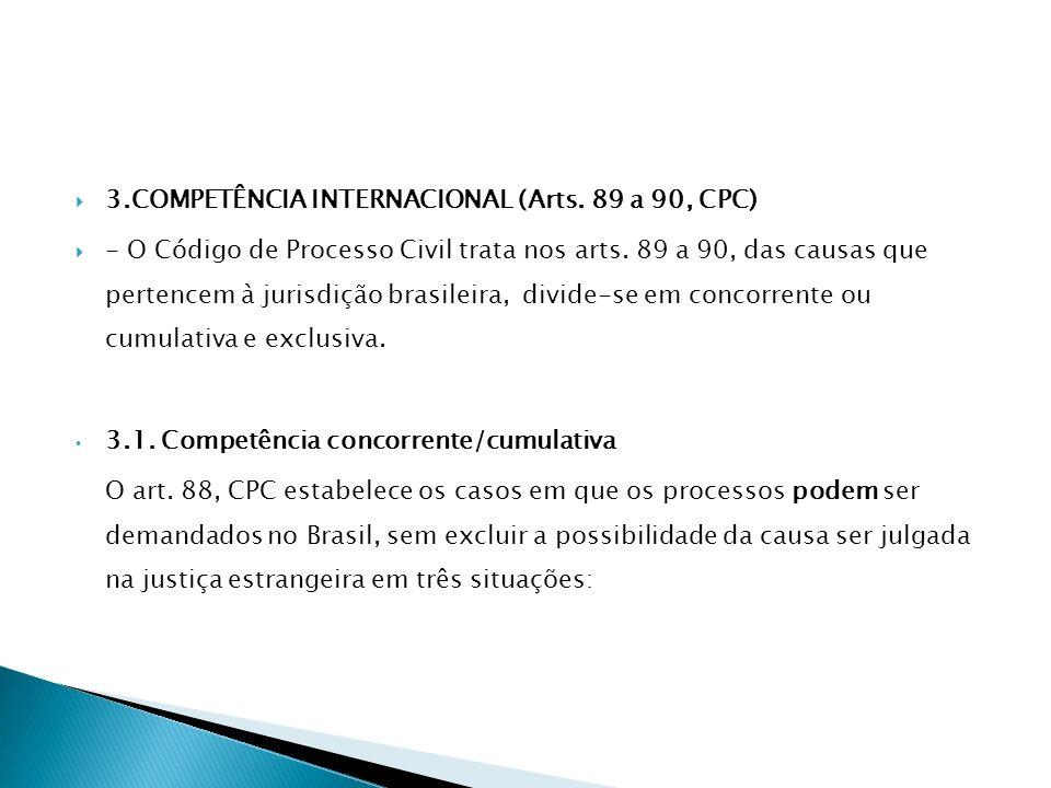 3.COMPETÊNCIA INTERNACIONAL (Arts. 89 a 90, CPC)
