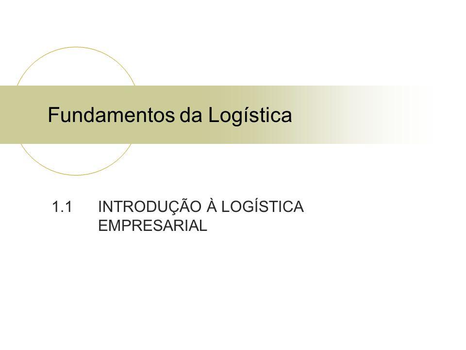 Fundamentos da Logística