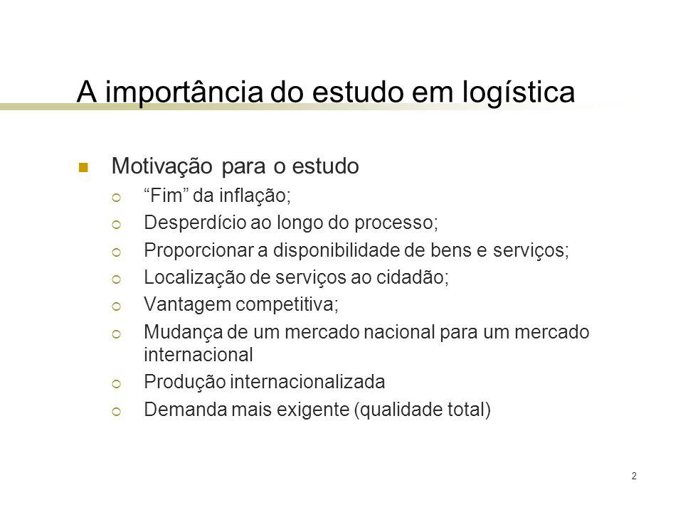 A importância do estudo em logística