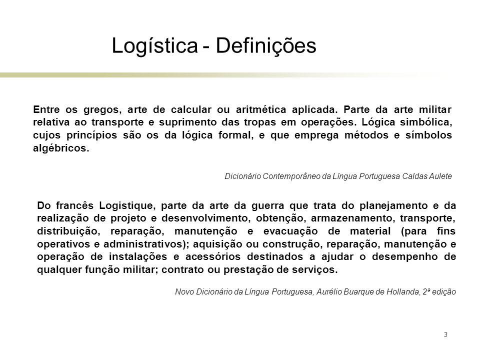 Logística - Definições