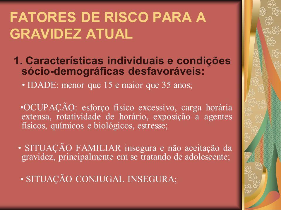 FATORES DE RISCO PARA A GRAVIDEZ ATUAL