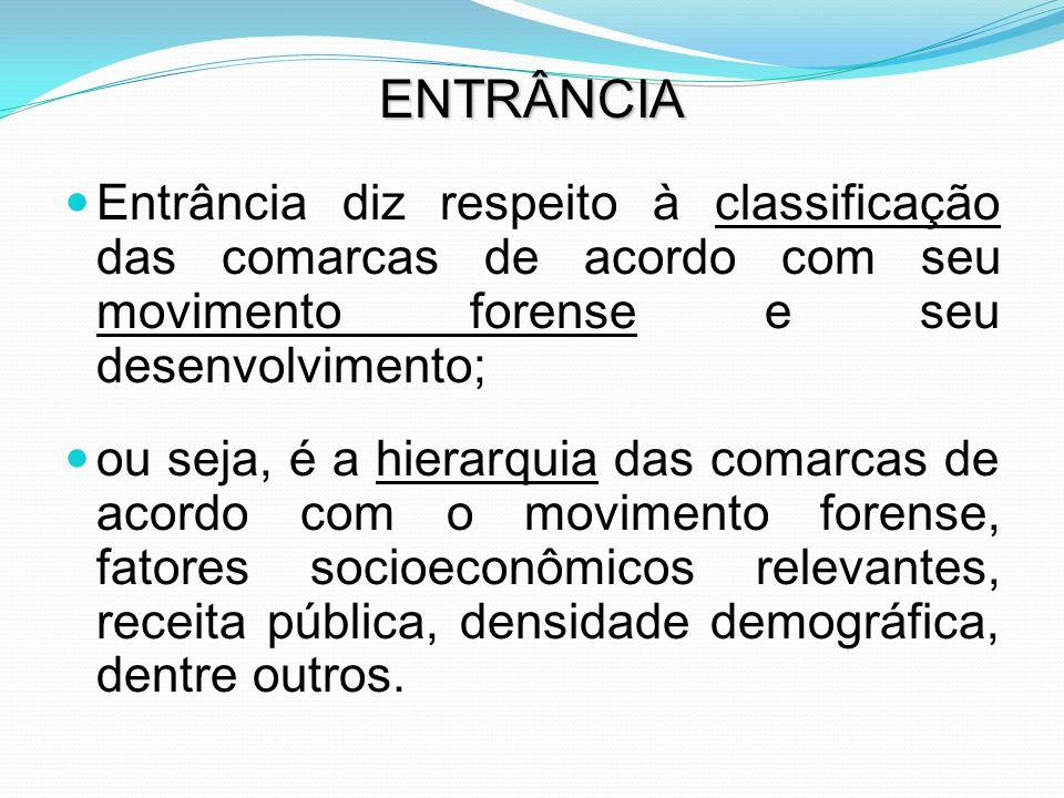 ENTRÂNCIA Entrância diz respeito à classificação das comarcas de acordo com seu movimento forense e seu desenvolvimento;
