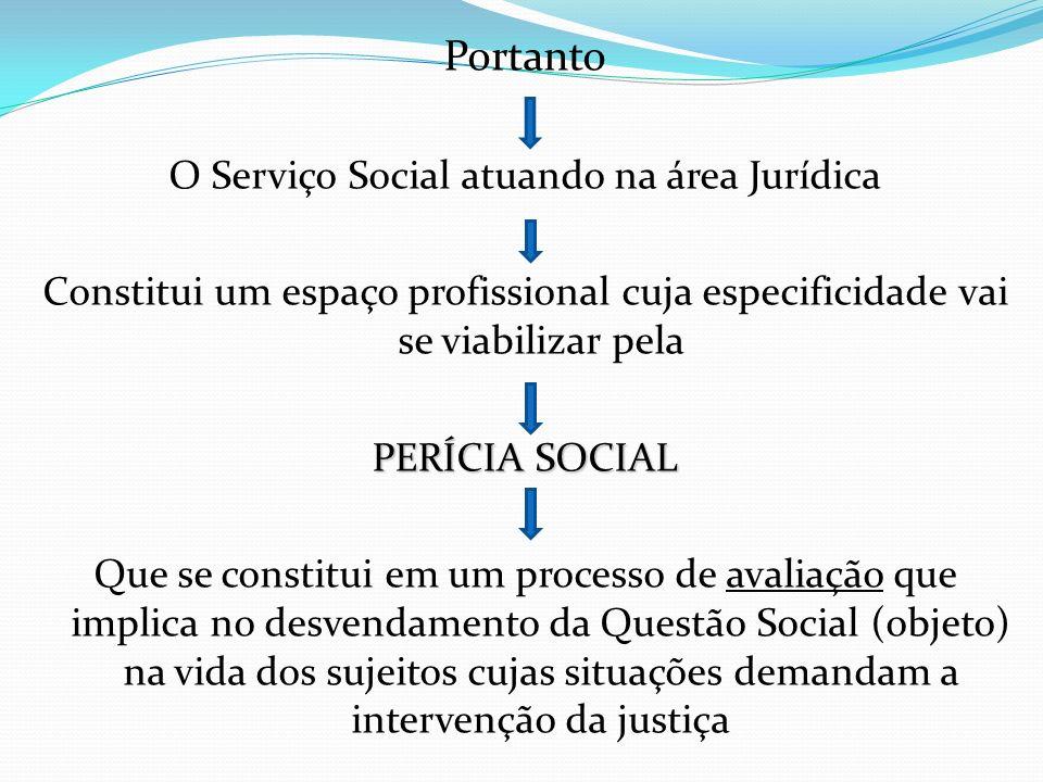 O Serviço Social atuando na área Jurídica