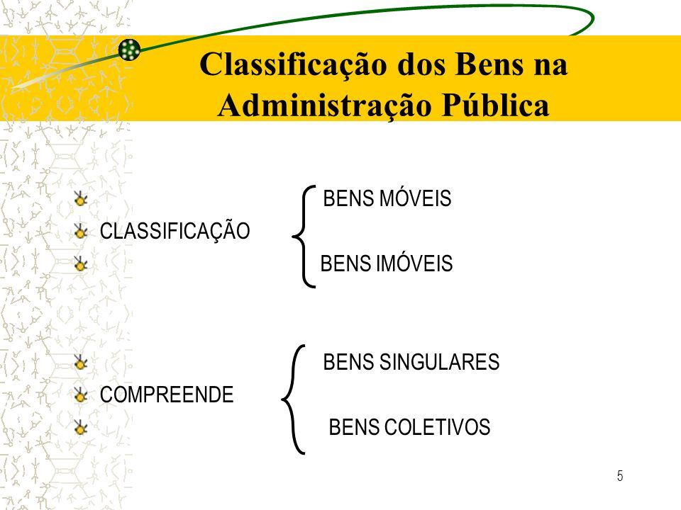 Classificação dos Bens na Administração Pública