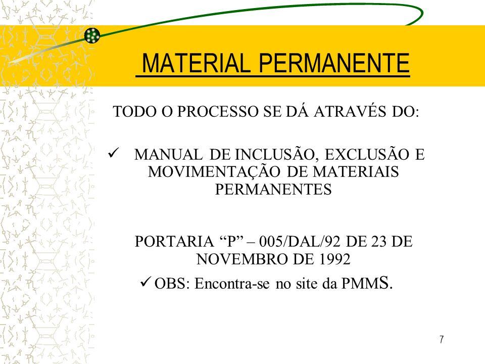 MATERIAL PERMANENTE TODO O PROCESSO SE DÁ ATRAVÉS DO: